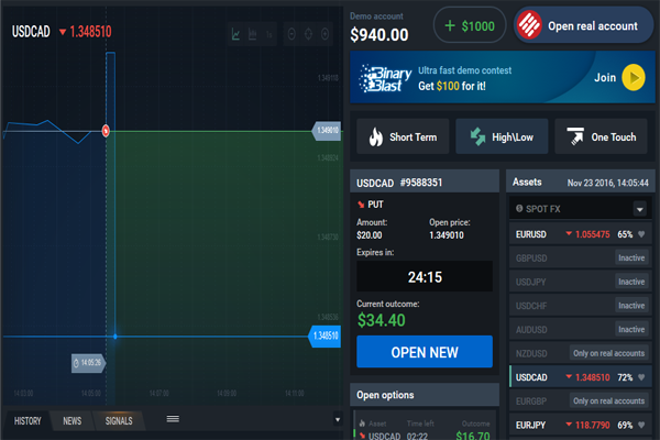 Online binary trading south africa